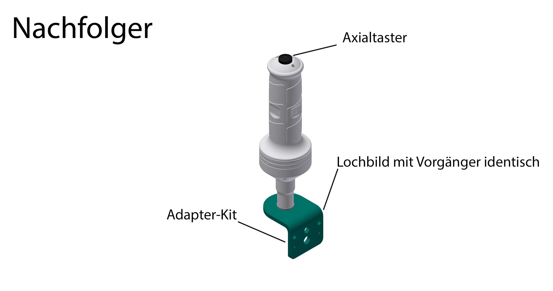 p-handle Axialtaster mit Beschriftung